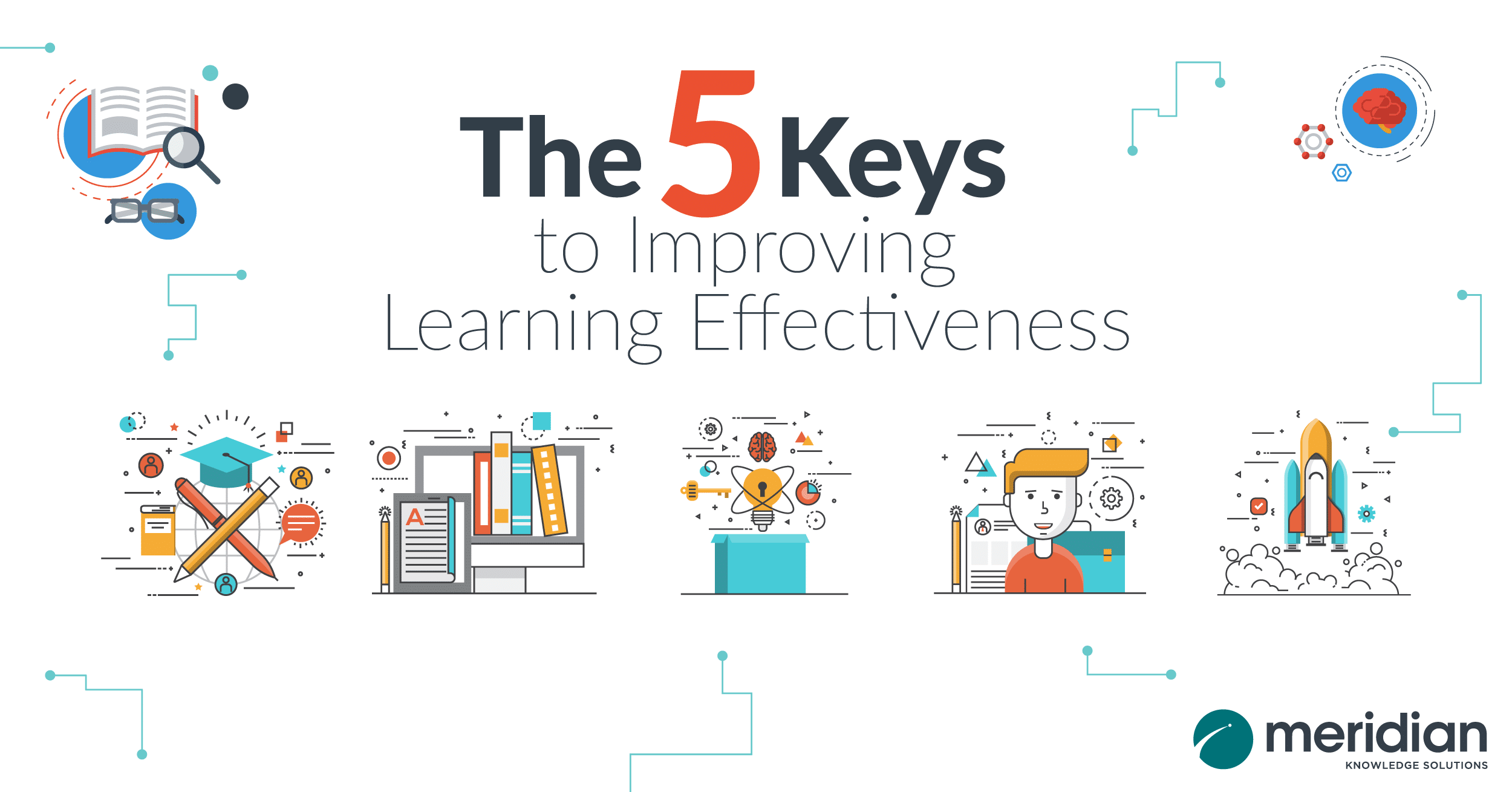 Powerful Practices: Improving Learning Effectiveness