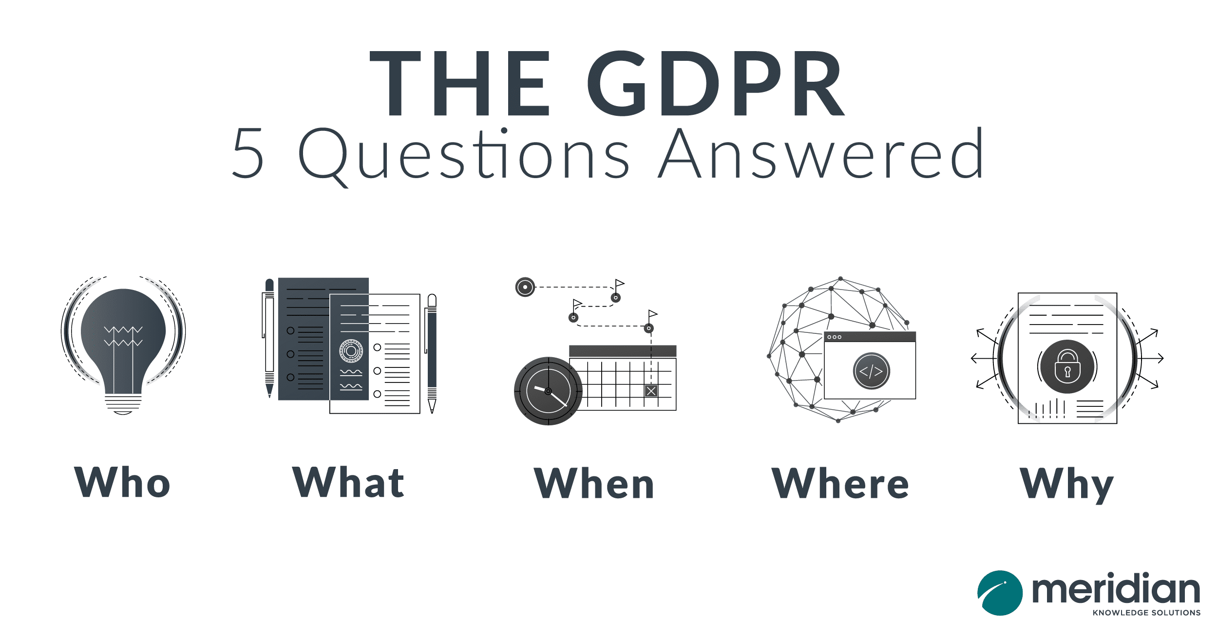 GDPR: 5 Questions Answered