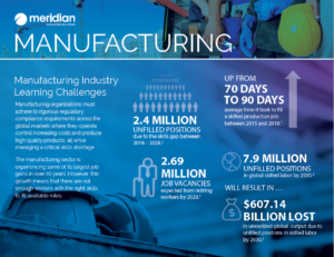 Manufacturing training challenges infographic 2019-compressed