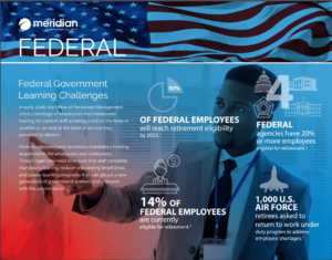 Federal learning challenges infographic-compressed