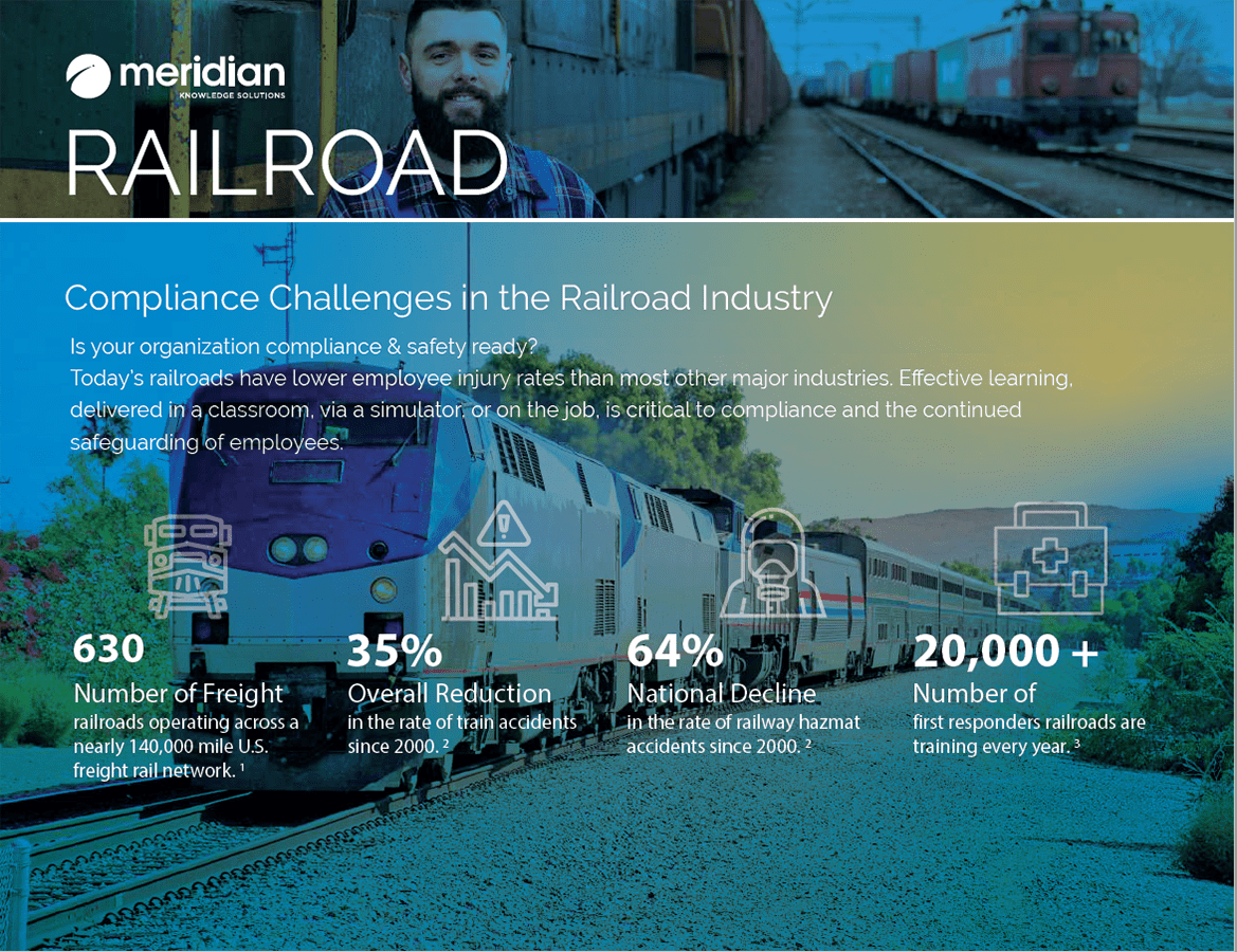 Railroad Infographic Image Front